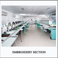 8.EMBROIDERY SECTION